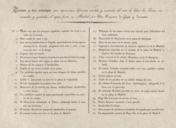 Explanatory Sheet with Titles, from La tauromaquia