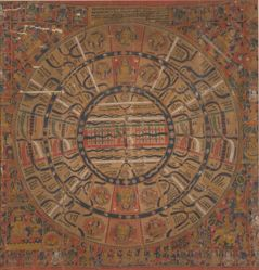 Cosmographical Painting of the World of Mortals
