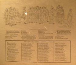 Friedrich des Zweiten Ankunft im Elisium, Erklärung der Personen (Arrival of Frederick II in Elysium, description of individuals)