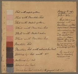 List of Pigments for the Replica Portrait of Mrs. Rufus King