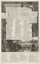 Catalogo delle Opere Date Finora alla Luce Da Gio. Battista Piranesi (Catalogue of Works Brought to Light So Far by Gio[vanni] Battista Piranesi)