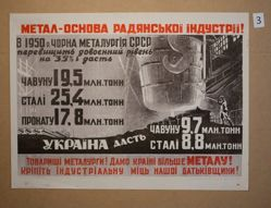 Metal is the foundation of Soviet industry!