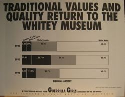 Traditional values and quality return to the Whitney Museum, from the Guerrilla Girls' Compleat 1985-2008